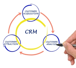 measure marketing with crm
